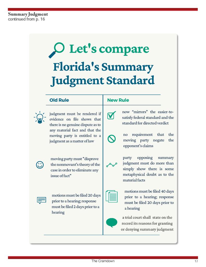 Visual comparison of Florida's New Summary Judgment Standard